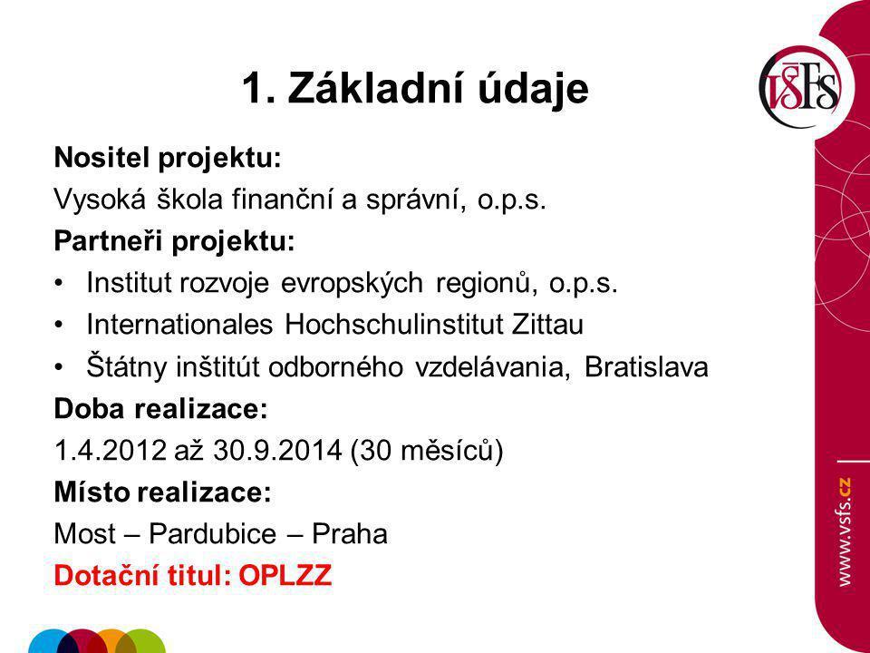 1. Základní údaje Nositel projektu: