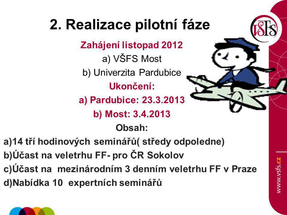 2. Realizace pilotní fáze
