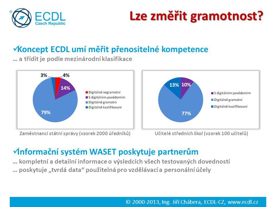 Lze změřit gramotnost Koncept ECDL umí měřit přenositelné kompetence
