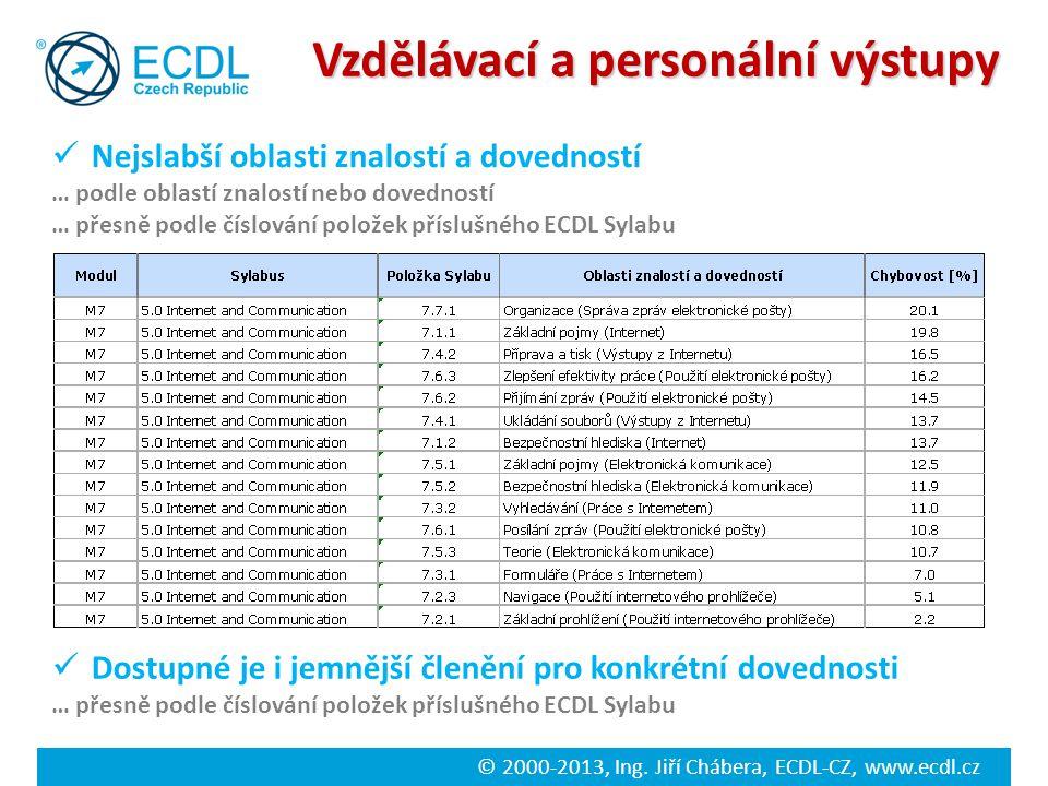 Vzdělávací a personální výstupy