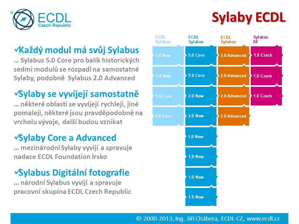 Sylaby ECDL Každý modul má svůj Sylabus Sylaby se vyvíjejí samostatně