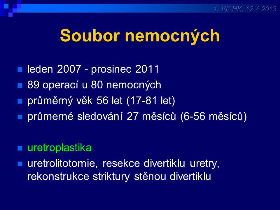 Soubor nemocných leden 2007 - prosinec 2011 89 operací u 80 nemocných
