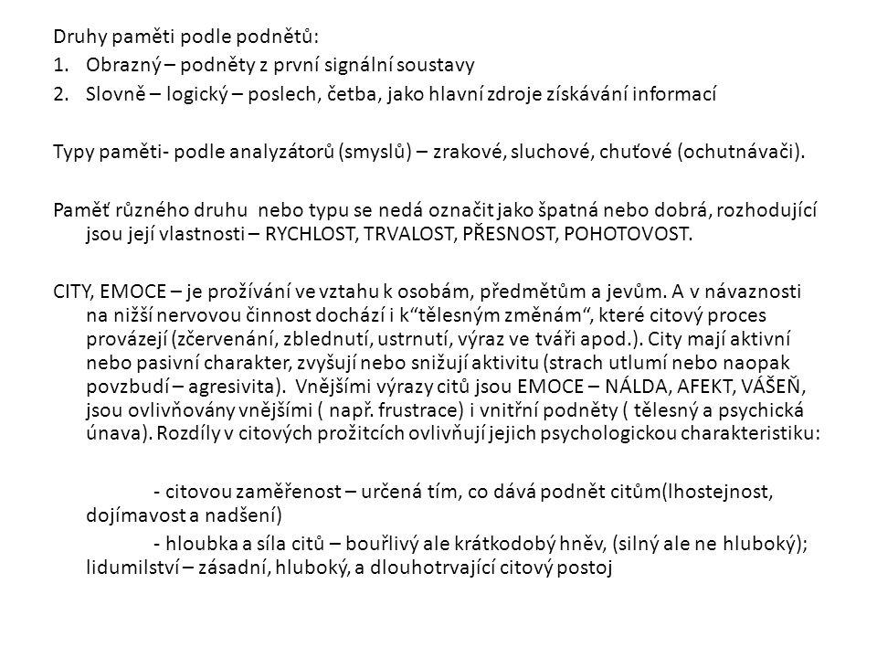 Druhy paměti podle podnětů: