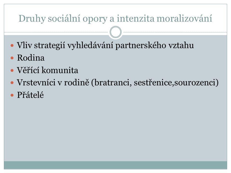 Druhy sociální opory a intenzita moralizování