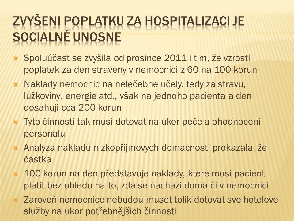Zvyšeni poplatku za hospitalizaci je socialně unosne