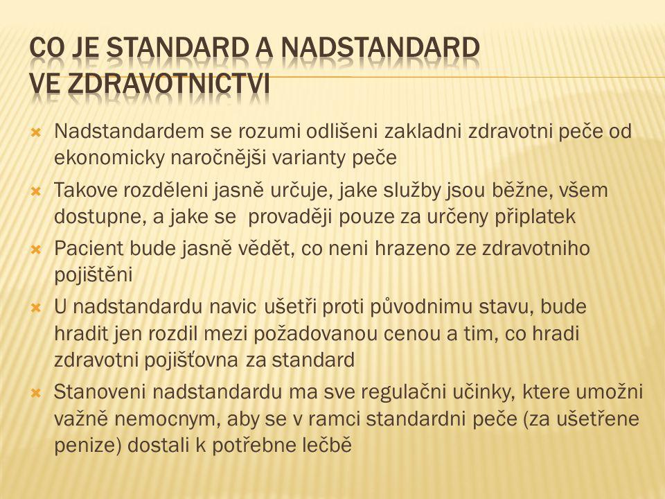 Co je standard a nadstandard ve zdravotnictvi