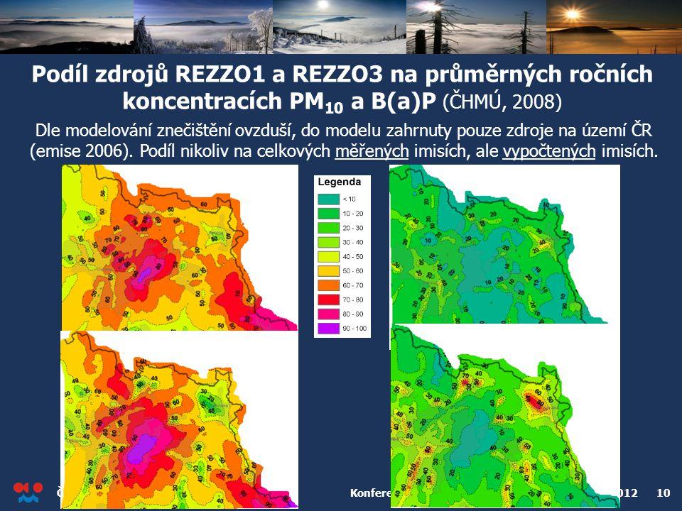 Podíl zdrojů REZZO1 a REZZO3 na průměrných ročních koncentracích PM10 a B(a)P (ČHMÚ, 2008)
