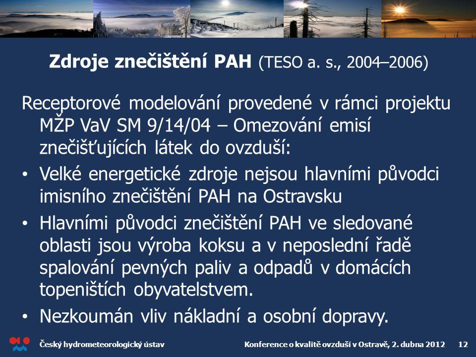 Zdroje znečištění PAH (TESO a. s., 2004–2006)