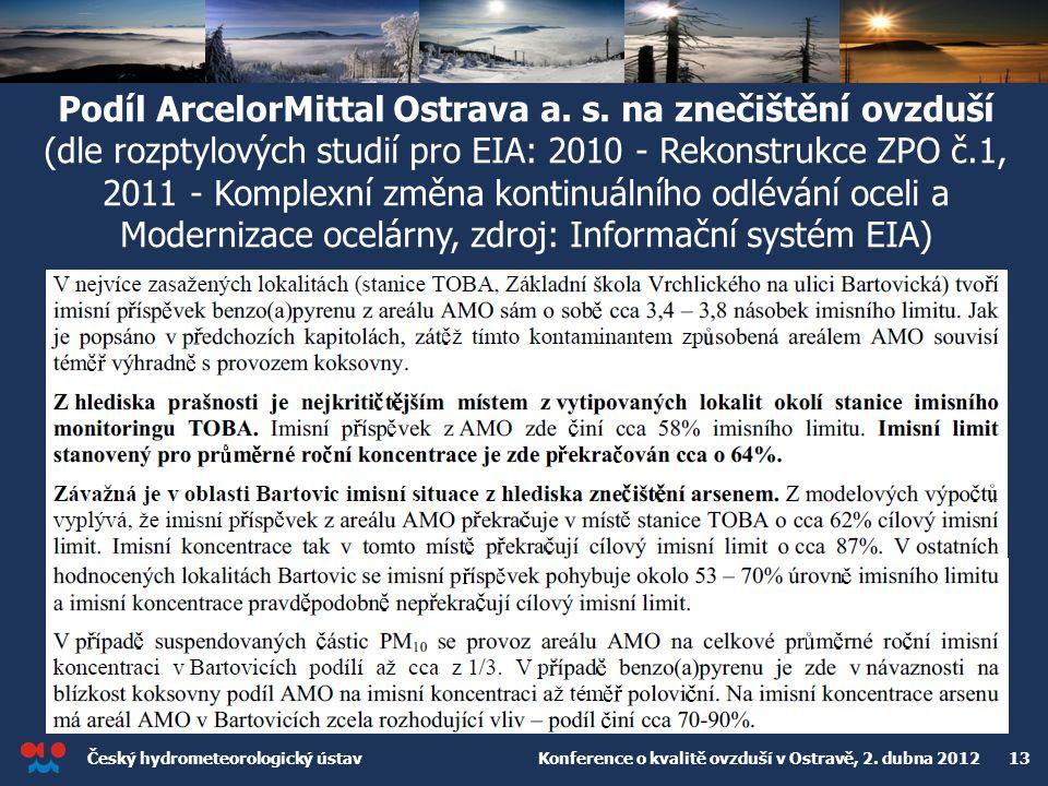 Podíl ArcelorMittal Ostrava a. s