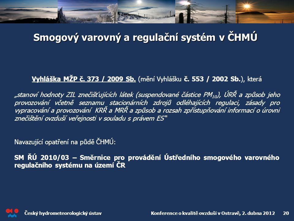 Smogový varovný a regulační systém v ČHMÚ