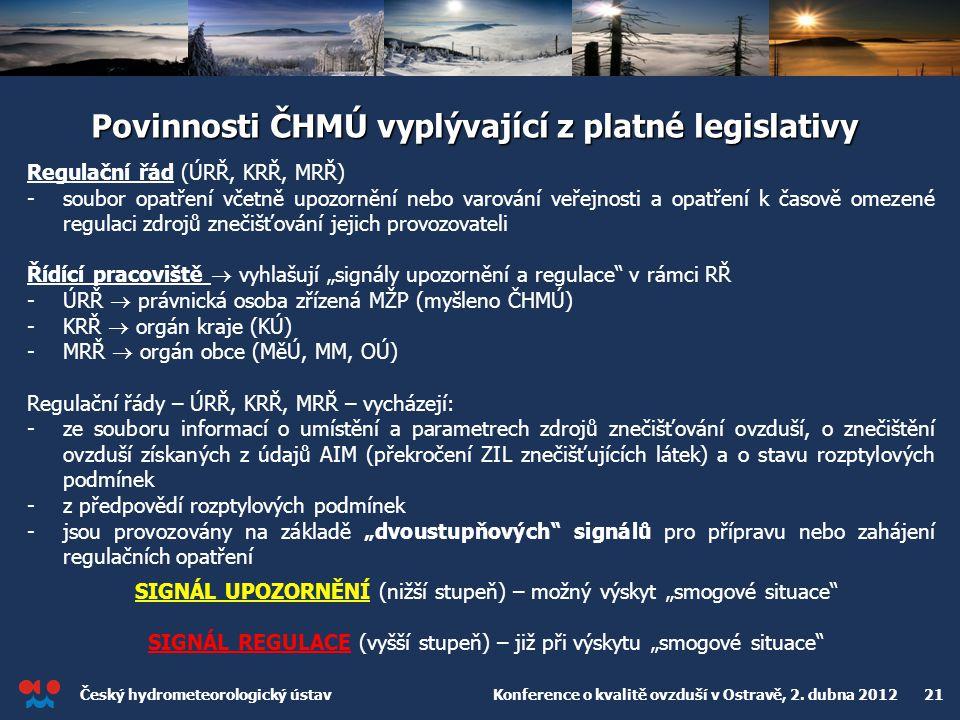 Povinnosti ČHMÚ vyplývající z platné legislativy