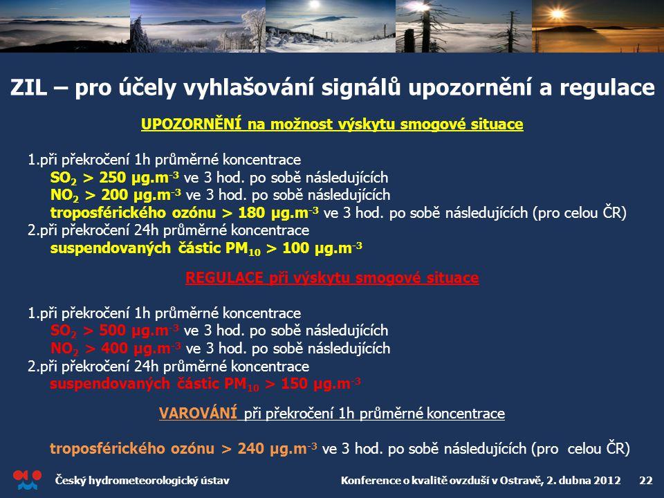 ZIL – pro účely vyhlašování signálů upozornění a regulace