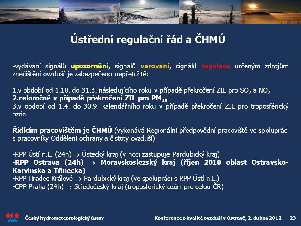 Ústřední regulační řád a ČHMÚ