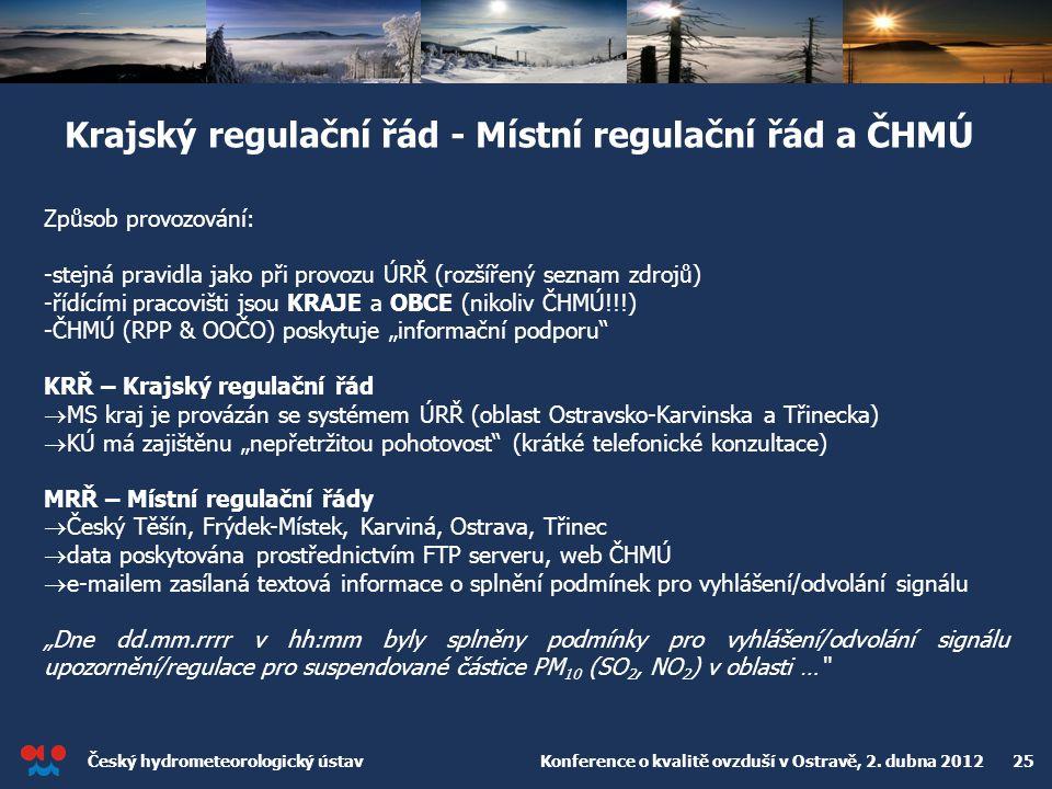Krajský regulační řád - Místní regulační řád a ČHMÚ