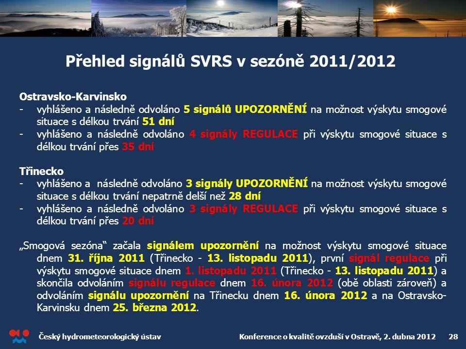 Přehled signálů SVRS v sezóně 2011/2012