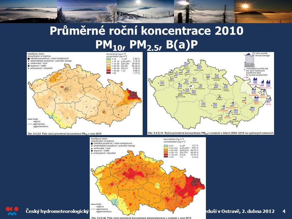Průměrné roční koncentrace 2010 PM10, PM2.5, B(a)P