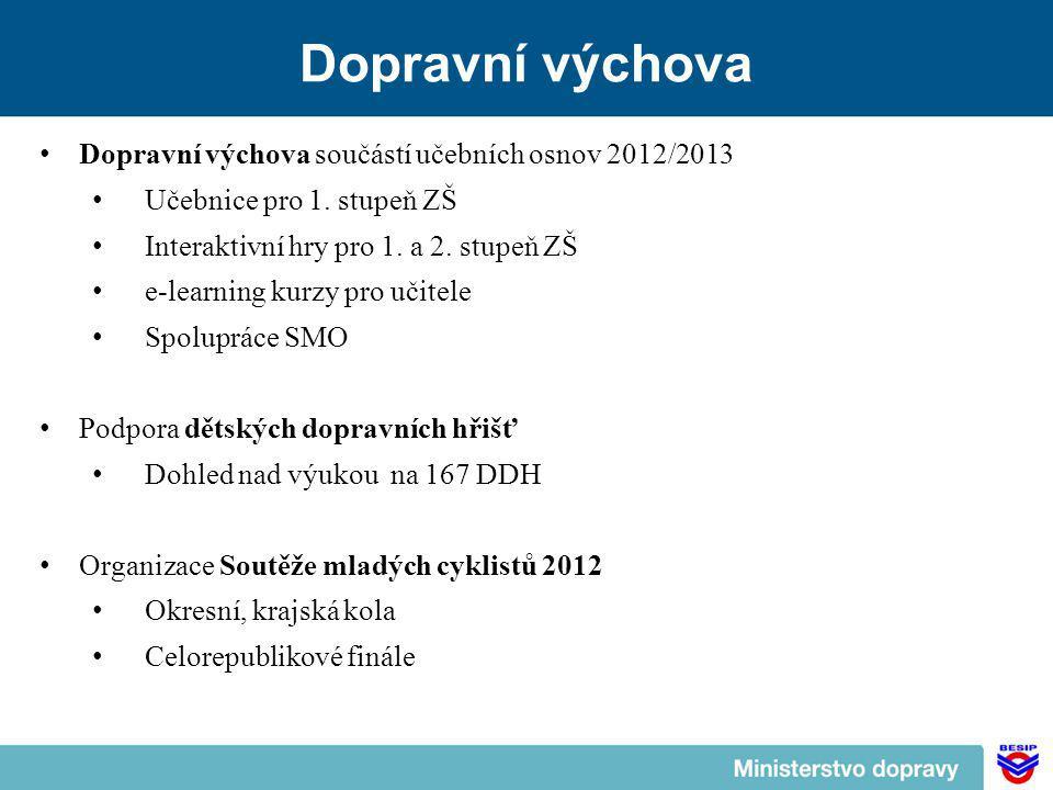 Dopravní výchova Dopravní výchova součástí učebních osnov 2012/2013