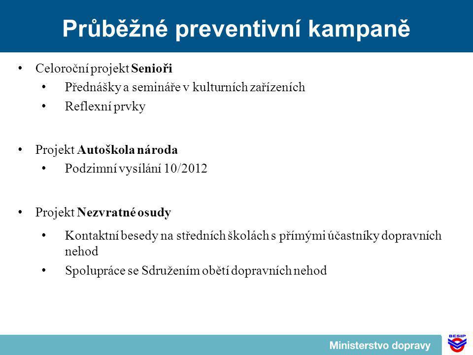 Průběžné preventivní kampaně