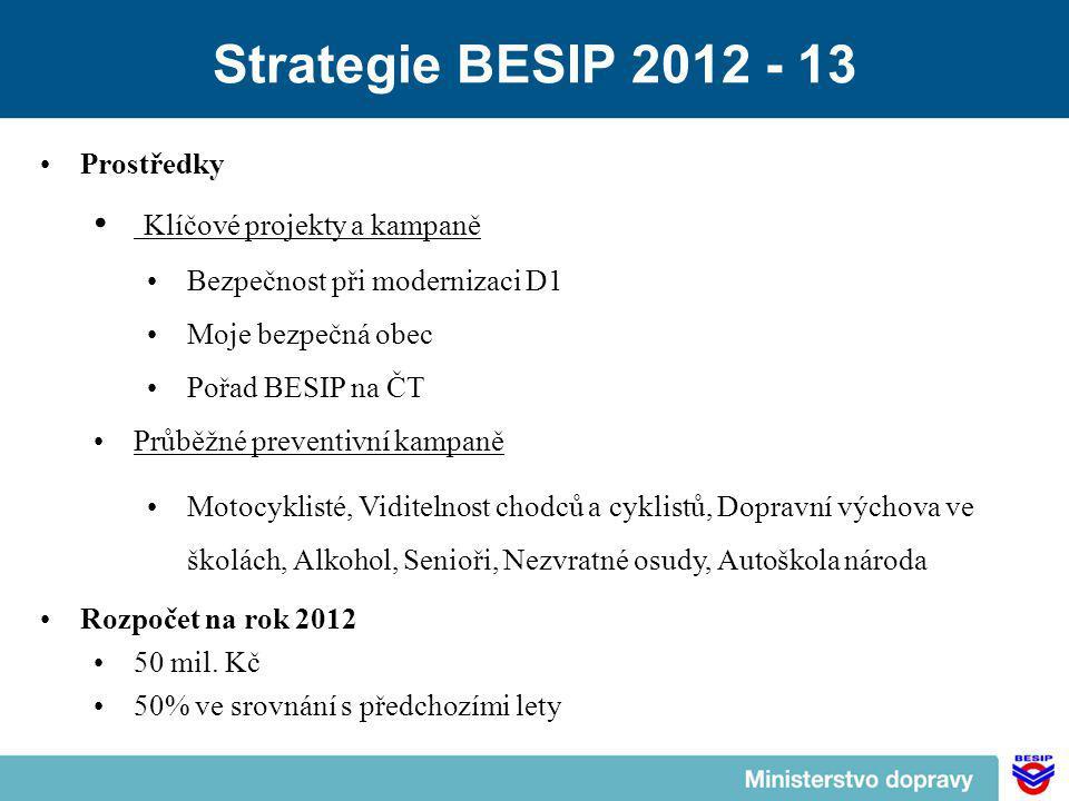 Strategie BESIP 2012 - 13 Klíčové projekty a kampaně Prostředky