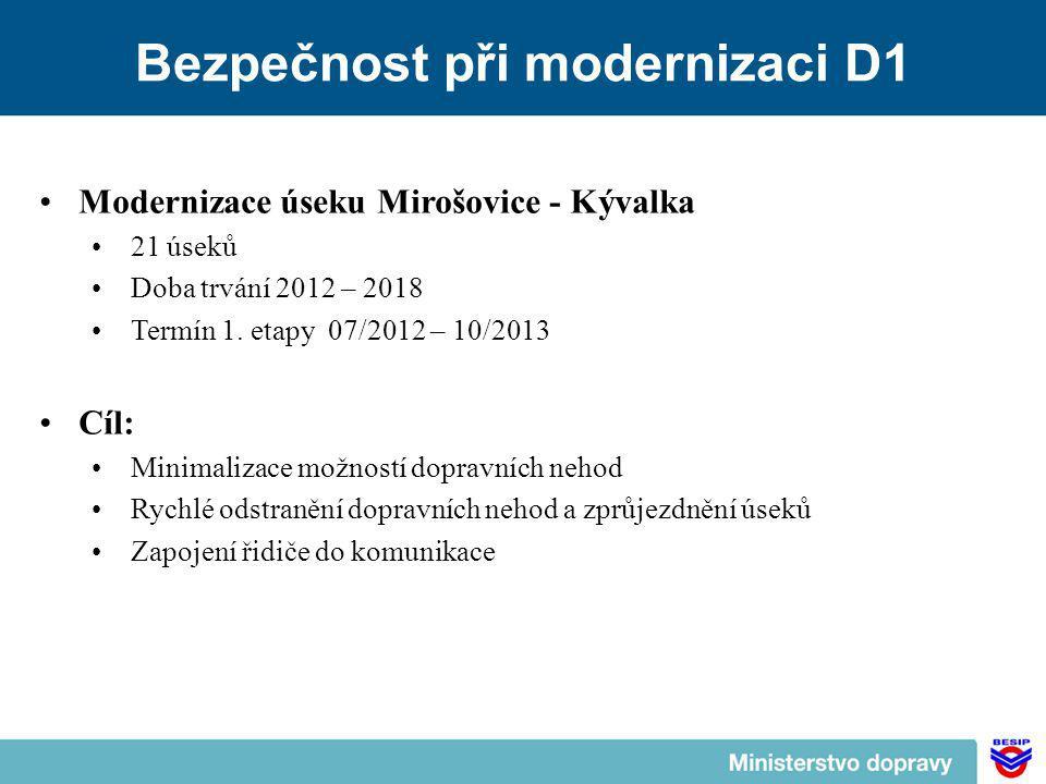 Bezpečnost při modernizaci D1