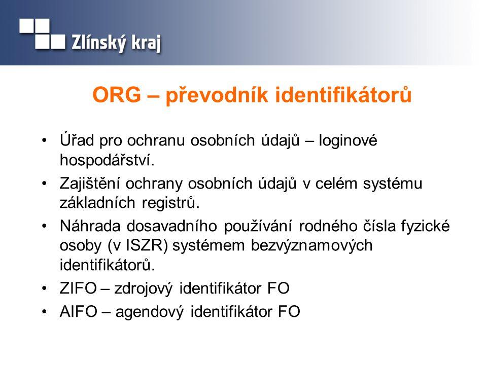 ORG – převodník identifikátorů