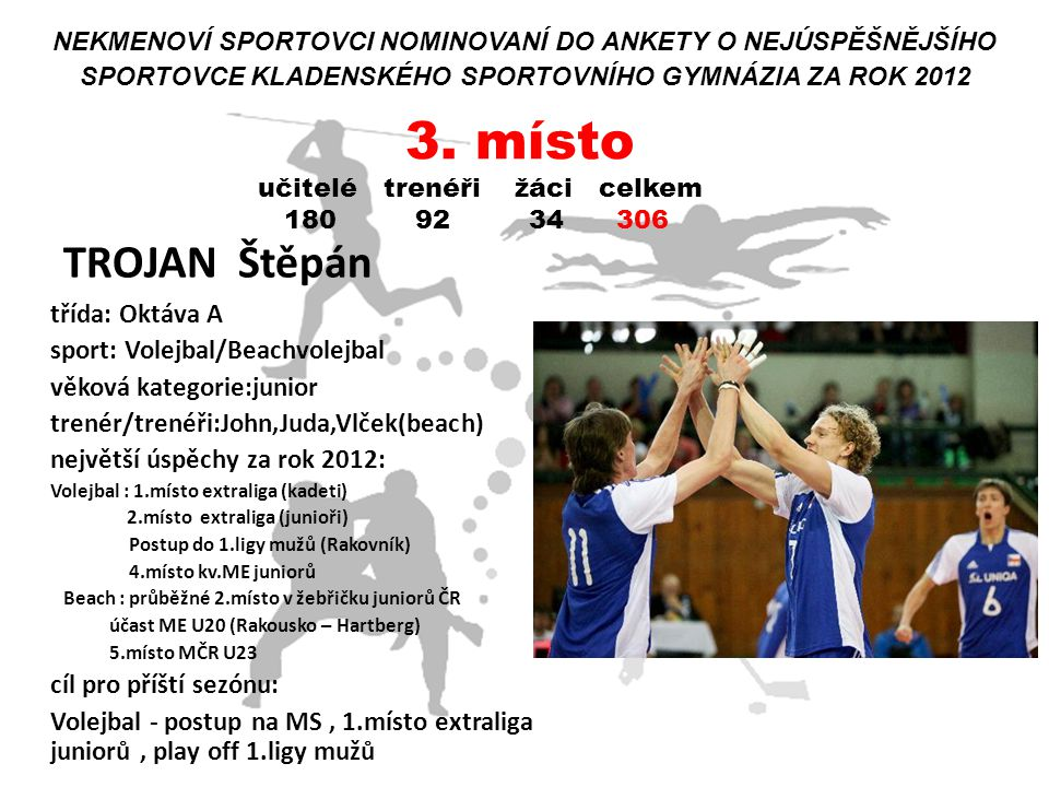 3. místo TROJAN Štěpán třída: Oktáva A sport: Volejbal/Beachvolejbal