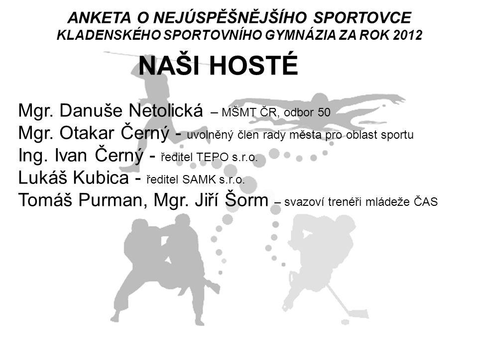 NAŠI HOSTÉ Mgr. Danuše Netolická – MŠMT ČR, odbor 50