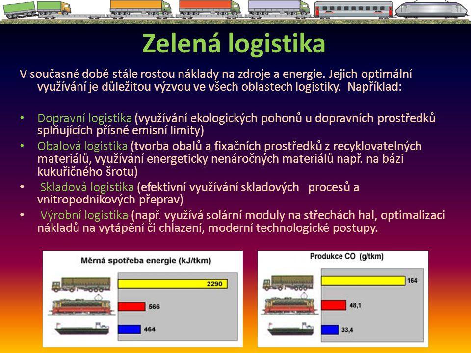 Zelená logistika