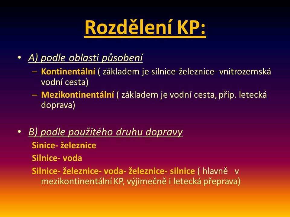 Rozdělení KP: A) podle oblasti působení