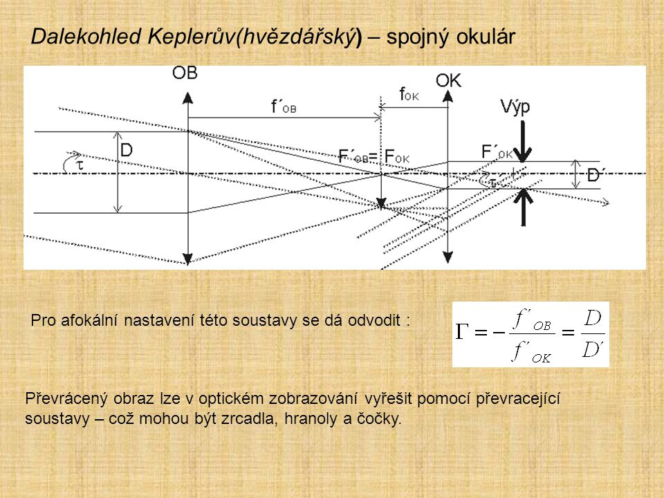 Dalekohled Keplerův(hvězdářský) – spojný okulár