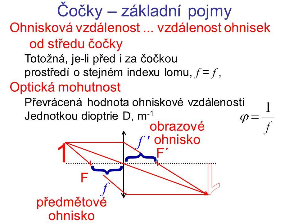 Čočky – základní pojmy f f
