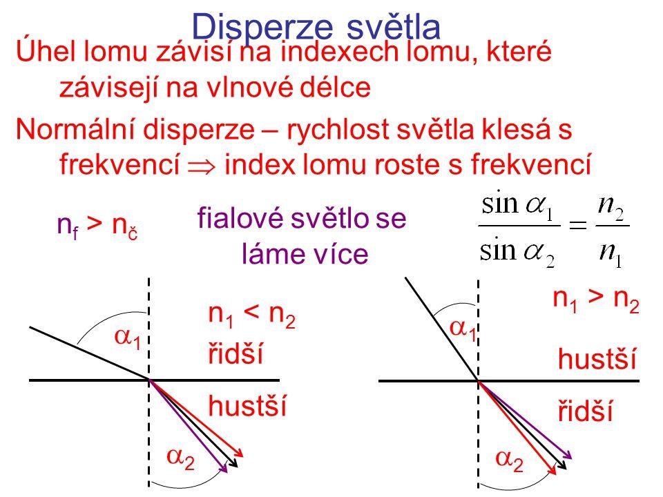 Disperze světla Úhel lomu závisí na indexech lomu, které závisejí na vlnové délce.