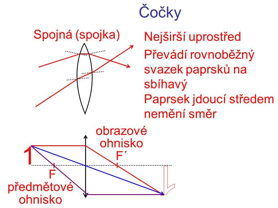 Čočky Spojná (spojka) Nejširší uprostřed Převádí rovnoběžný