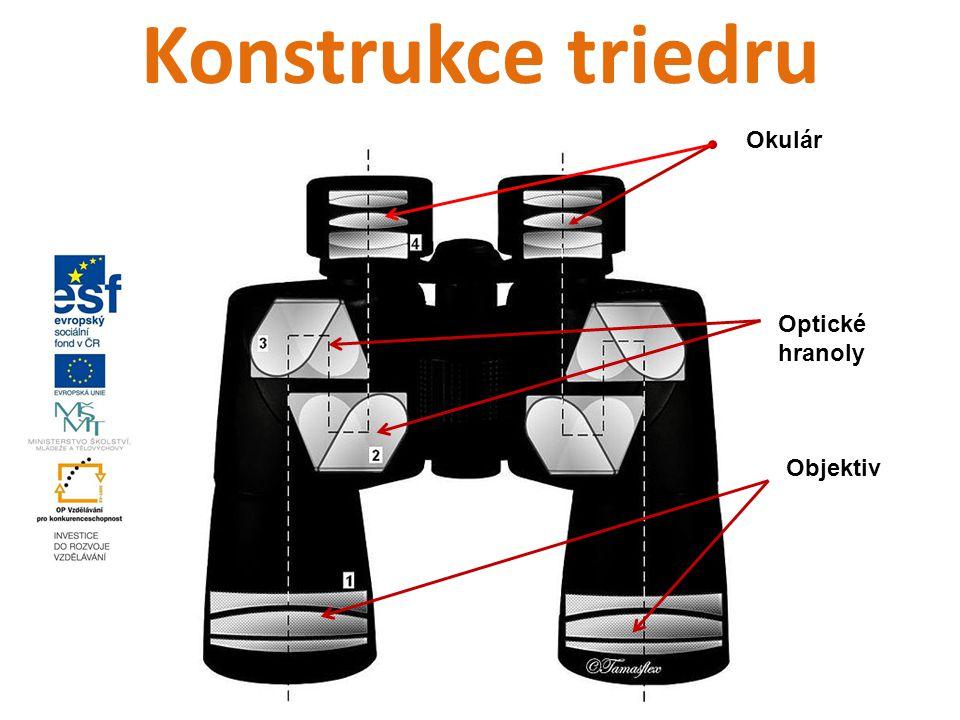 Konstrukce triedru Okulár Optické hranoly Objektiv