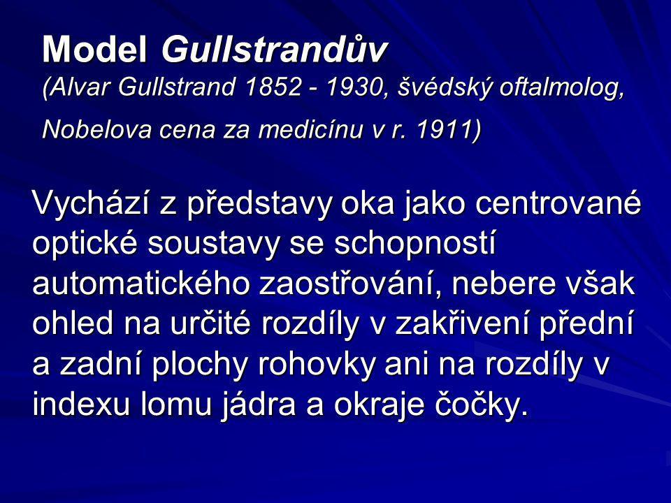 Model Gullstrandův (Alvar Gullstrand 1852 - 1930, švédský oftalmolog, Nobelova cena za medicínu v r. 1911)