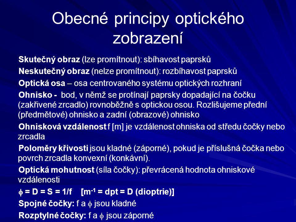 Obecné principy optického zobrazení