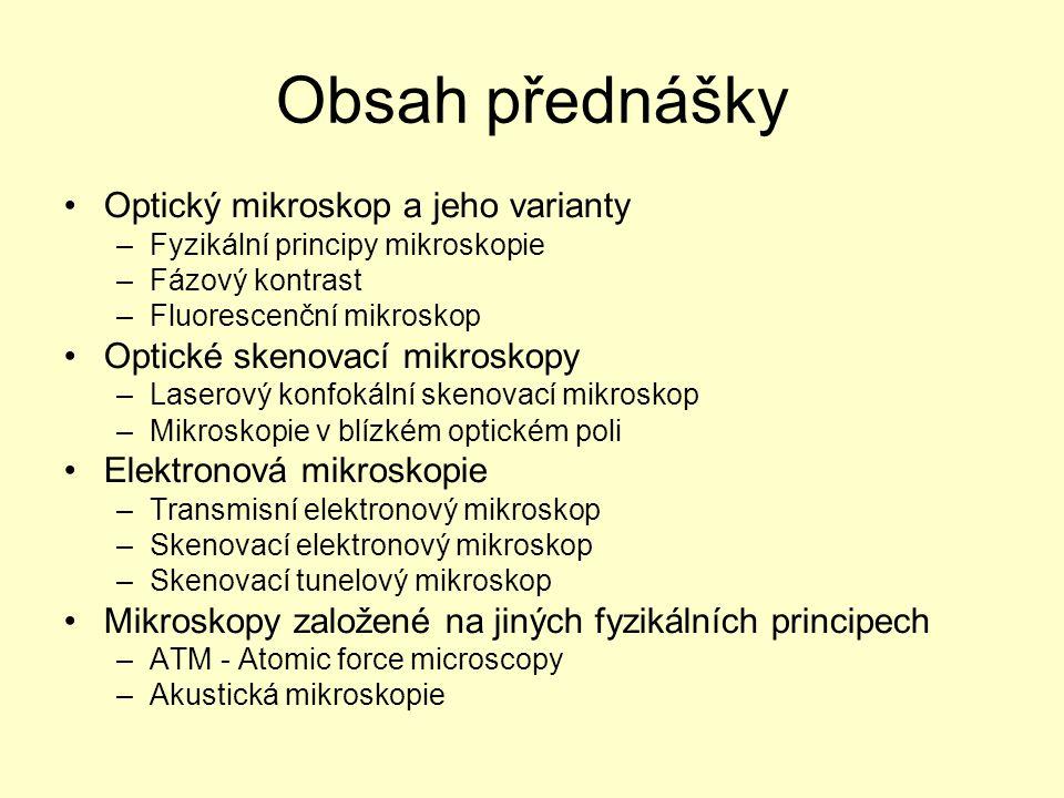 Obsah přednášky Optický mikroskop a jeho varianty