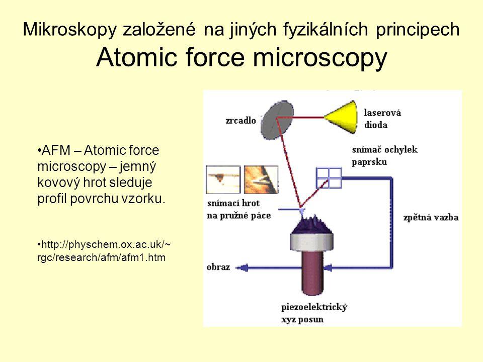 Mikroskopy založené na jiných fyzikálních principech Atomic force microscopy