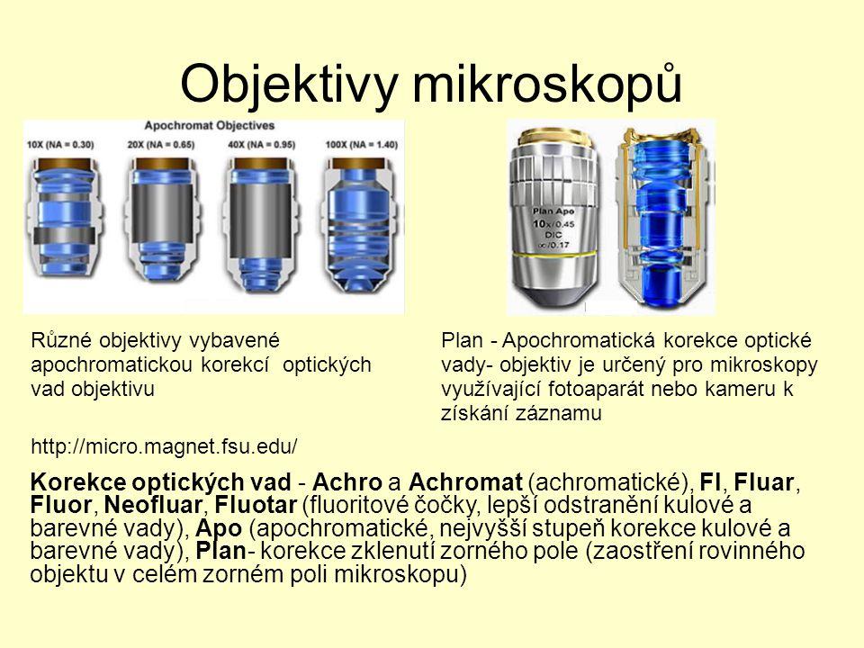 Objektivy mikroskopů Různé objektivy vybavené apochromatickou korekcí optických vad objektivu.