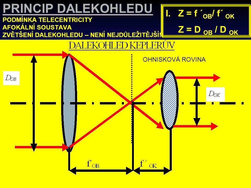 PRINCIP DALEKOHLEDU PODMÍNKA TELECENTRICITY AFOKÁLNÍ SOUSTAVA ZVĚTŠENÍ DALEKOHLEDU – NENÍ NEJDŮLEŽITĚJŠÍ!