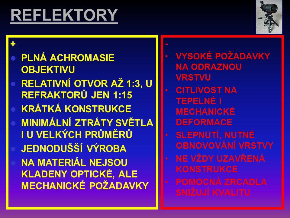 REFLEKTORY + PLNÁ ACHROMASIE OBJEKTIVU