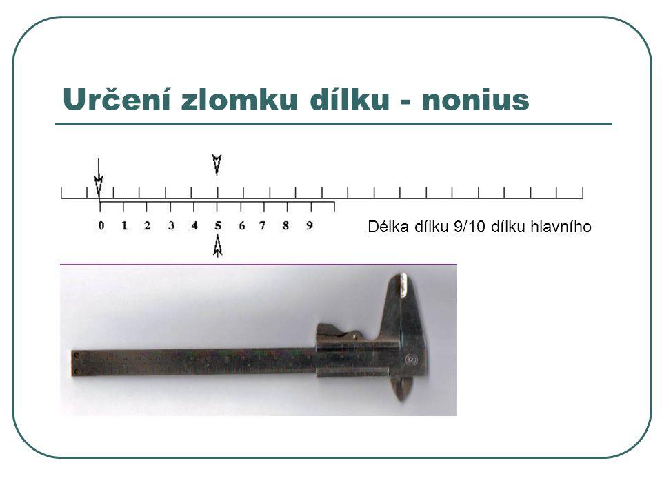 Určení zlomku dílku - nonius