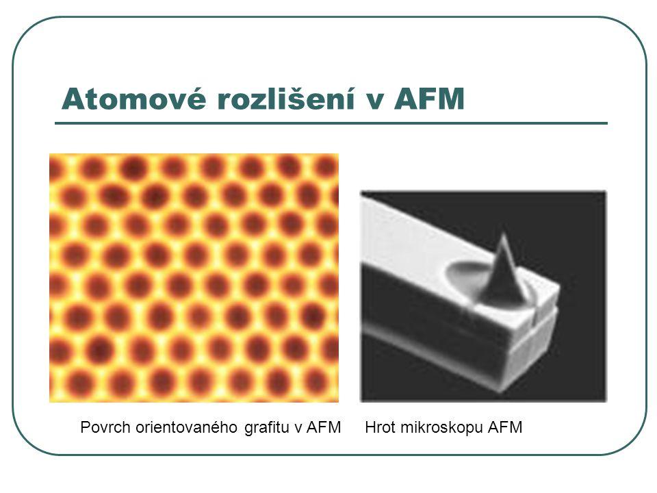 Atomové rozlišení v AFM