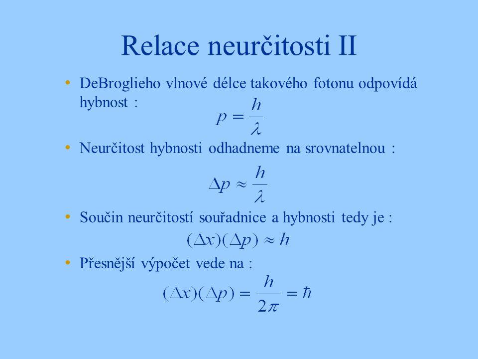 Relace neurčitosti II DeBroglieho vlnové délce takového fotonu odpovídá hybnost : Neurčitost hybnosti odhadneme na srovnatelnou :