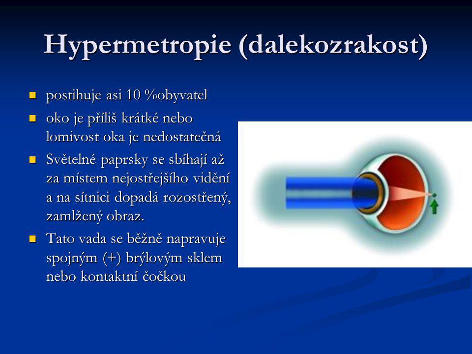 Hypermetropie (dalekozrakost)