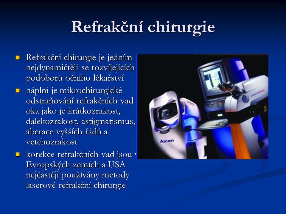 Refrakční chirurgie Refrakční chirurgie je jedním nejdynamičtěji se rozvíjejících podoborů očního lékařství.