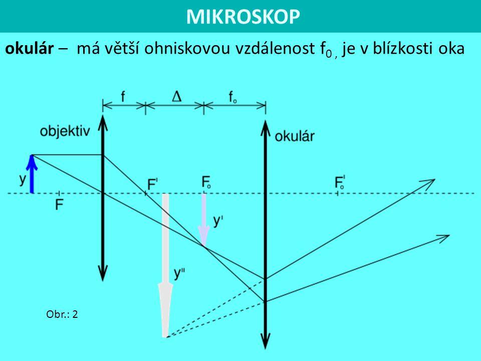 MIKROSKOP okulár – má větší ohniskovou vzdálenost f0 , je v blízkosti oka Obr.: 2