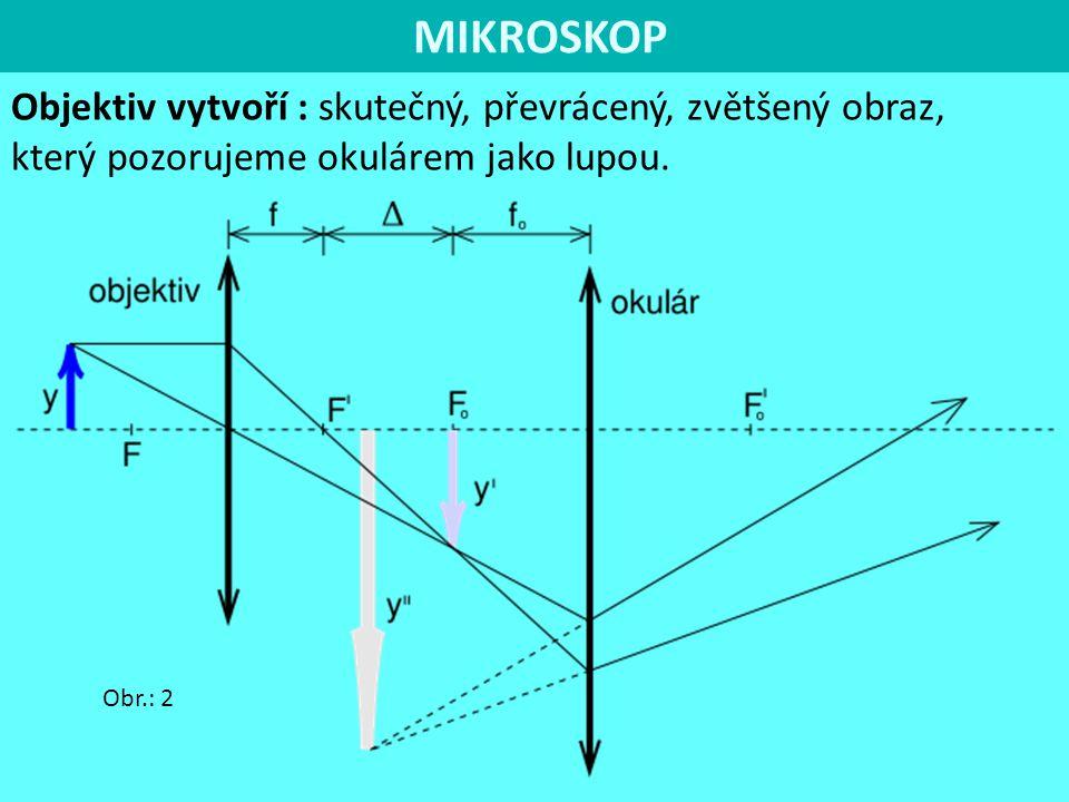 MIKROSKOP Objektiv vytvoří : skutečný, převrácený, zvětšený obraz,