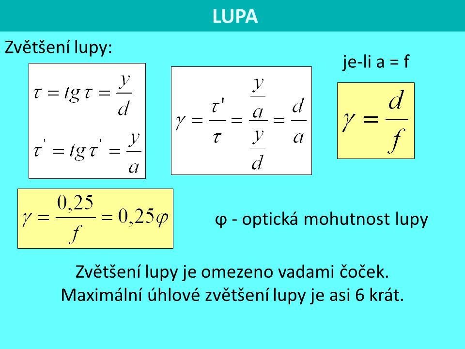 LUPA Zvětšení lupy: je-li a = f ϕ - optická mohutnost lupy