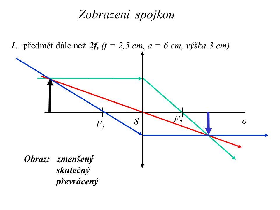 Zobrazení spojkou 1. předmět dále než 2f, (f = 2,5 cm, a = 6 cm, výška 3 cm) F2. S. o. F1.